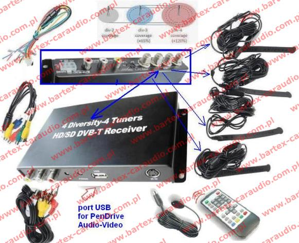 AUDIOMEDIA DT40HD tuner TV DVB-T