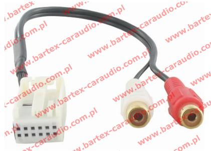 CITROEN 2005-> radio fabryczne 12Pin - AUX-In/RCA