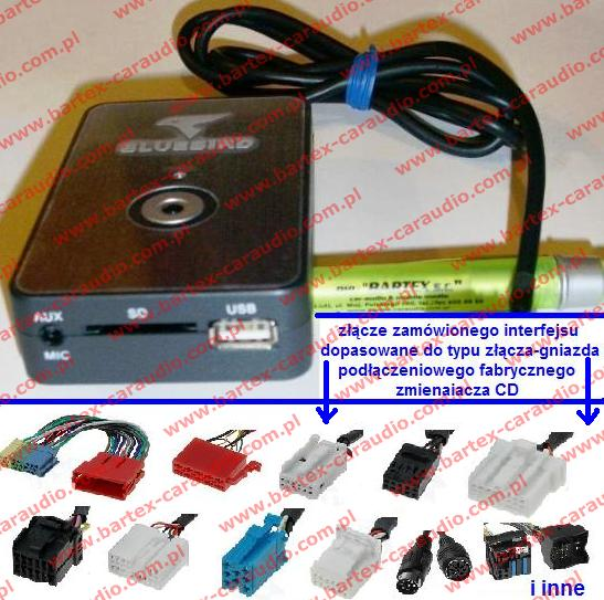 FORD 1986-2006 radio fabryczne - AUX-In+USB+SD wej�cie audio #1