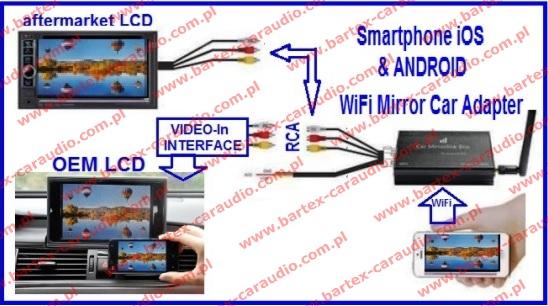 # Interfejs WiFi z RCA (PRC mod.2)