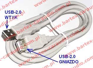 Adapter USB-gniazdo <-> USB-wtyk +kabel 100cm
