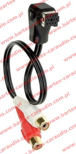 # Złącze PIONEER z IP-Bus <-> AUX-In/RCA